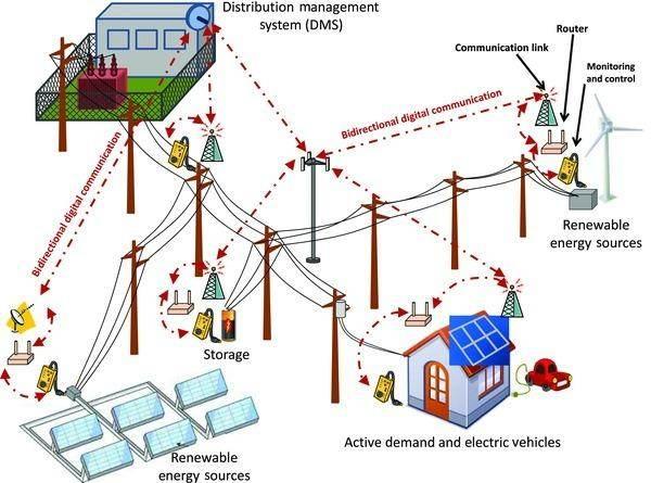 power network design estimating vacancies technical recruitment rh trs co nz Electrical Circuit Diagrams autocad electrical network diagram