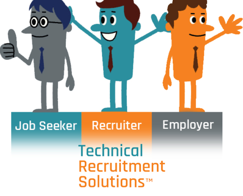 Introduction to Recruitment - A Free Resource