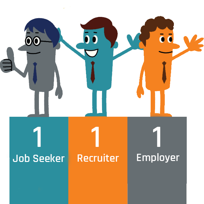 Introduction to Recruitment - A Useful Free Resource